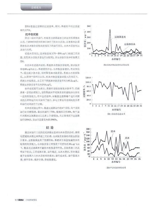 AG亚游集团官网复合膜过滤器在中国工业废水处理技术交流大会被推广